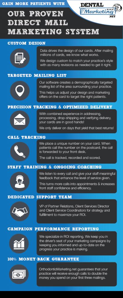 Dental Marketing Tools and Services from DentalMarketing.net